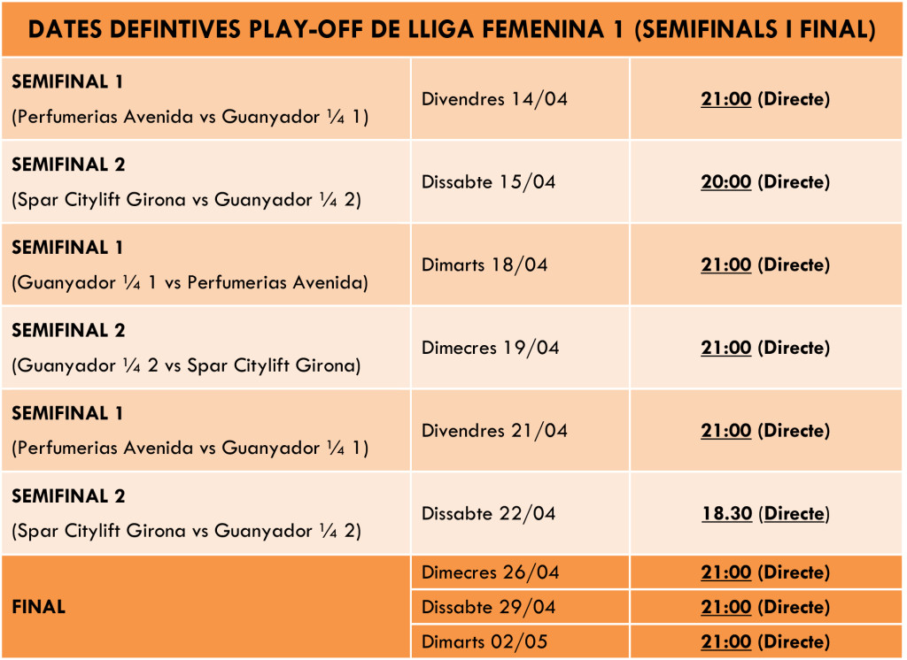 dates-playoff